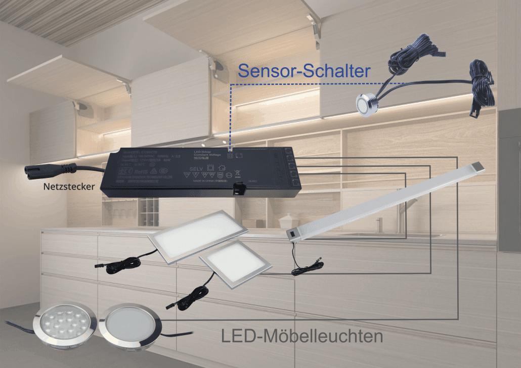 LED Netzteil mit Plug-and-play-Funktion für verschiedenste Anwendungen für Möbelbeleuchtung, Küchenbeleuchtung, Wohnzimmerbeleuchtung und vieles mehr